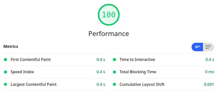 Rocket.net Review: Performance